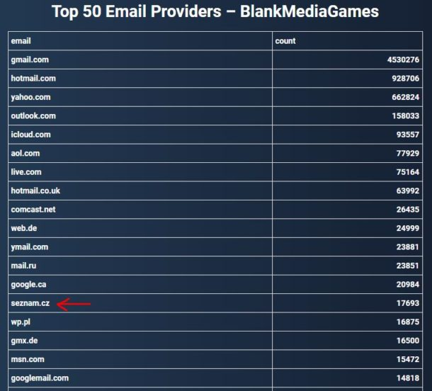 BlankMediaGames email adress