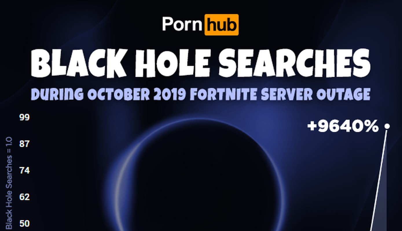 Fortnite Black Hole
