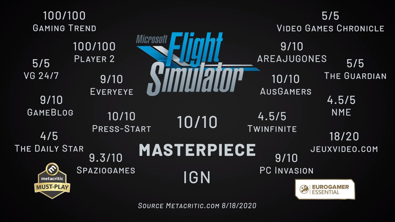 Microsoft Flight Simulator Review Scores
