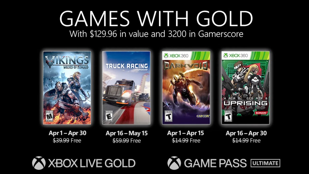 Games With Gold hry Apríl 2021