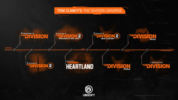 The Division projects roadmap